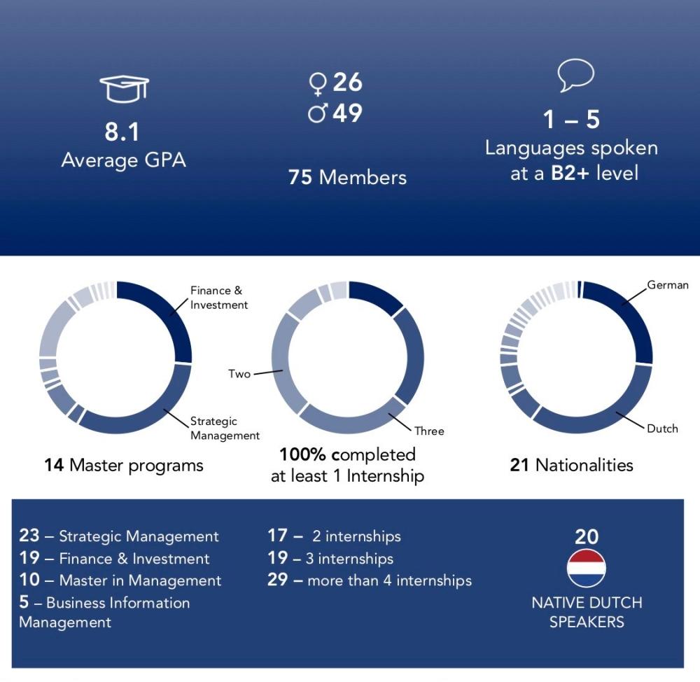 RCC 201819 infographic