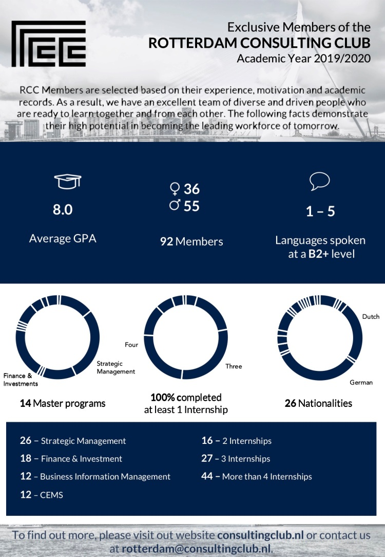 RCC 201920 infographic general.jpg